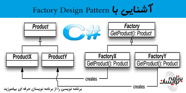 آشنایی با Factory Design Pattern