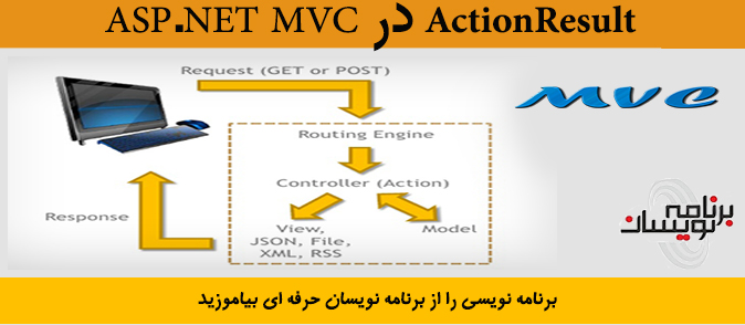 ActionResult در ASP.NET MVC