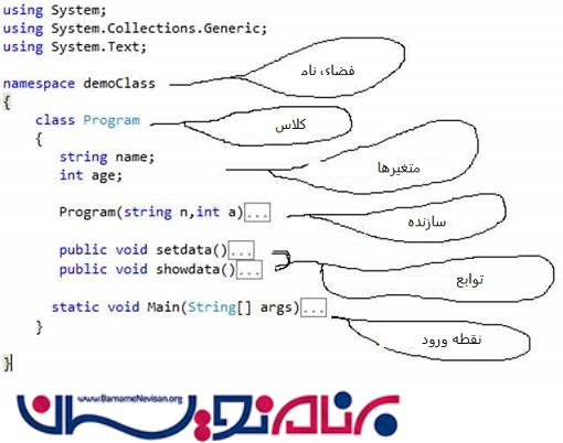 Fadak - Programming - PHP Training Reference and CodeIgniter