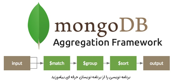 مفهوم Aggregation Pipeline در MongoDB