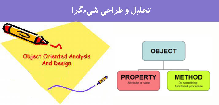 تحلیل و طراحی شیءگرا