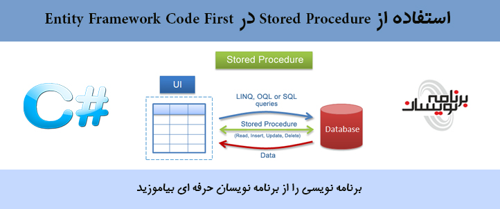 Stored Procedure در Entity Framework-Code First