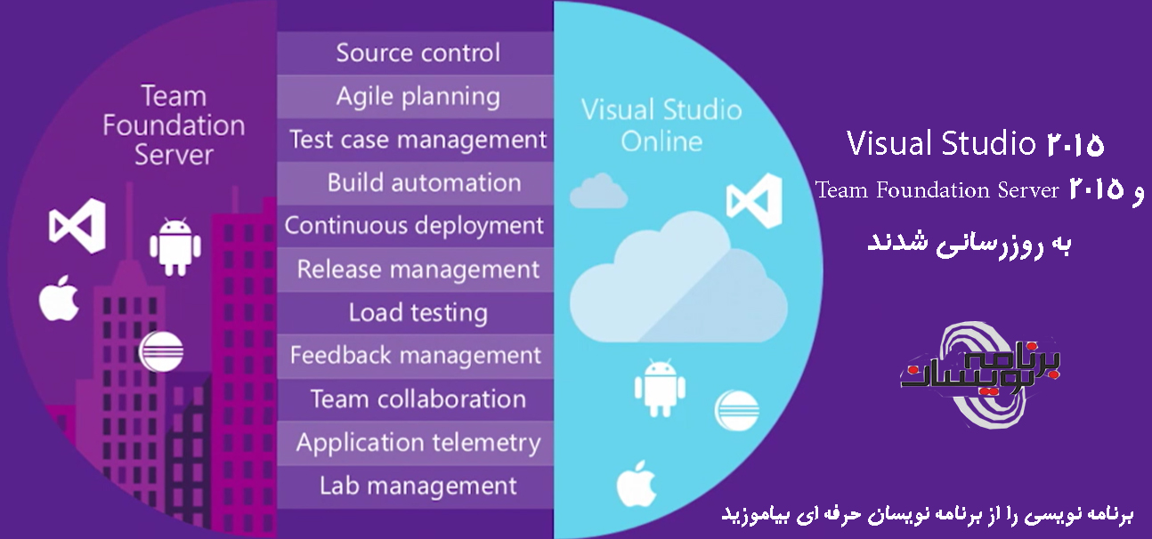 Visual Studio 2015  و  Team Foundation Server 2015  به روزرسانی شدند