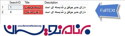 پیاده سازی  Full-Text-Search  در SQL Server