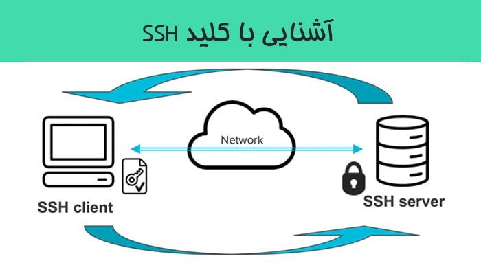 آشنایی با کلید ssh